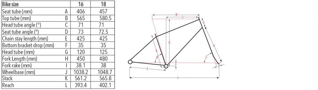 geometry_references